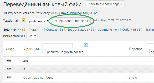 Переводим тему WordPress плагином и программой