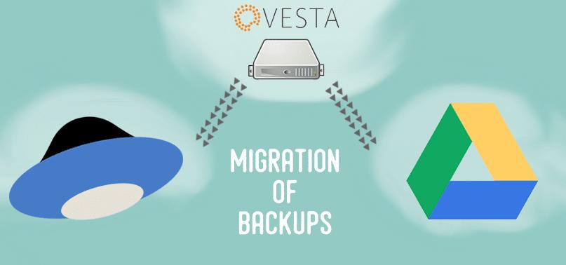 Перенос бэкапов VestaCP на Яндекс и Google диски